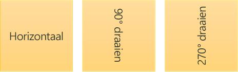 Voorbeelden van tekstrichting: horizontaal en gedraaid