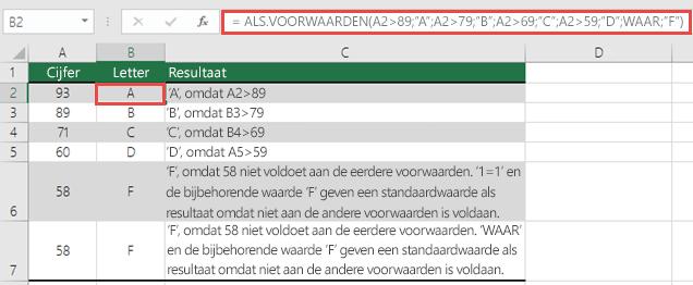 """Voorbeeld van de functie ALS.VOORWAARDEN met scores.  De formule in cel B2 is =ALS.VOORWAARDEN(A2>89;""""A"""";A2>79;""""B"""";A2>69;""""C"""";A2>59;""""D"""";WAAR;""""F"""")"""