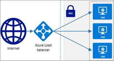 Een sectie van Azure-shapes die nu beschikbaar zijn in Visio Online