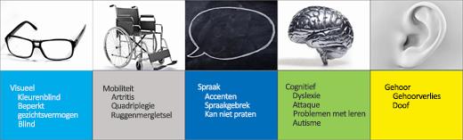 Schermafbeelding van toegankelijkheidsscenario's voor gebruikers: Visueel, mobiliteit, spraak, cognitief, gehoor