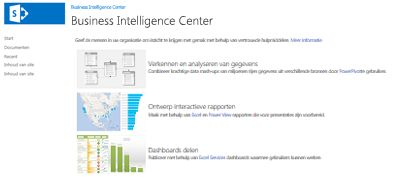 De startpagina van de Business Intelligence Center-site
