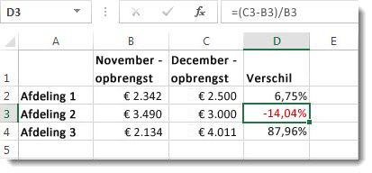 Excel-gegevens met een negatief percentage opgemaakt met red in cel D3