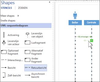 UML-sequentieberichten
