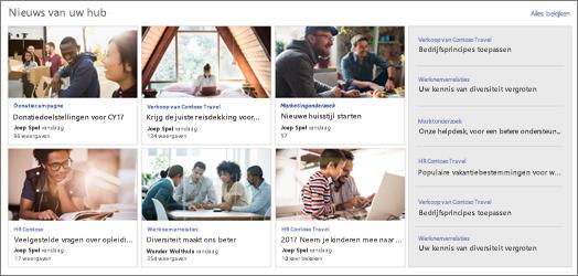 Site-indeling hub voor nieuws