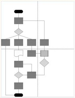 in het afdrukvoorbeeld zijn de pagina's gescheiden met stippellijnen.