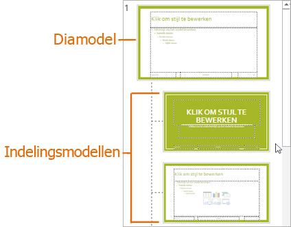 Diamodel met indelingen in de Diamodel-weergave in PowerPoint