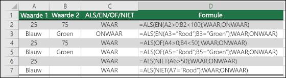 Voorbeelden van het gebruik van ALS met EN, OF en NIET voor het evalueren van numerieke waarden en tekst