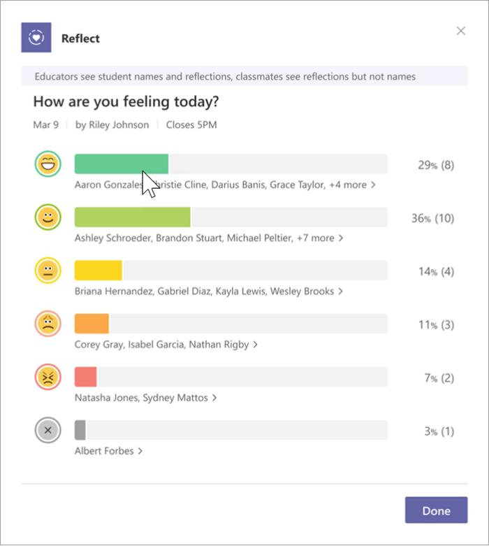Schermafbeelding van de weergave van de docent van antwoorden van studenten. Een staafdiagram toont de verdeling van geselecteerde studenten met emoji's en bevat percentages