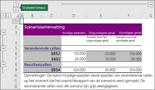 Scenario-samenvatting met celverwijzingen