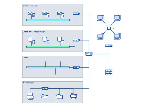 Gedetailleerde netwerkdiagramsjabloon voor een Star netwerkdiagram.