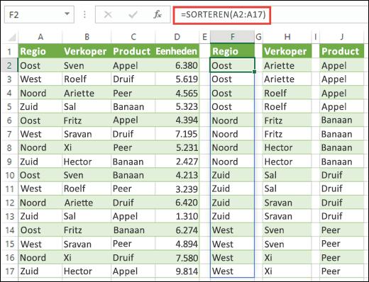 Gebruik de functie SORTEREN om gegevensbereiken te sorteren. Hier gebruiken we =SORTEREN(A2:A17) om te sorteren op Regio, en vervolgens te kopiëren naar cellen H2 en J2 om te sorteren op Verkoopvertegenwoordiger, en Product.