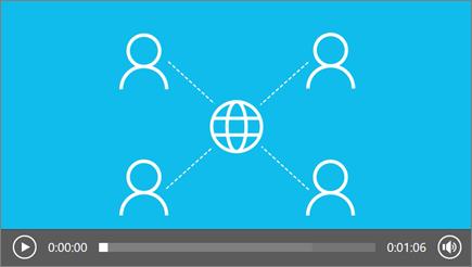 Een schermafbeelding met de videobesturing in een PowerPoint-presentatie tijdens een Skype voor Bedrijven-vergadering.
