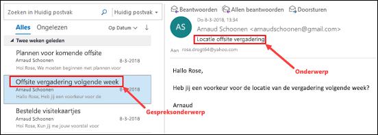 Outlook berichten gegroepeerd op onderwerp van het gesprek in de berichtenlijst.