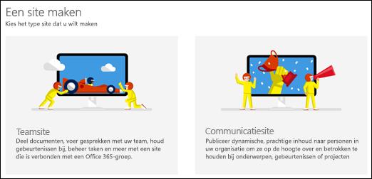 Een sitetype kiezen in SharePoint Online