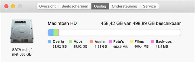 Op het voorbeeld van het tabblad Opslag op de Mac ziet u een afbeelding van een harde schijf, samen met de grootte van de opgeslagen apps, audio, films en meer. Ook wordt de totale grootte van de opslagruimte en de hoeveelheid ruimte weergegeven.