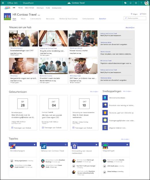 Hub-SharePoint-site