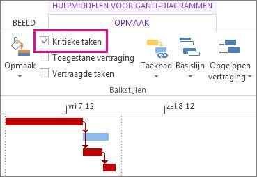 Selectievakje Kritieke taken op het lint en gemarkeerde Gantt-balken in Project 2013