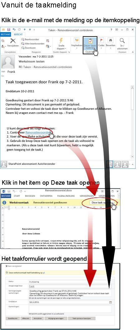Toegang krijgen tot het item en taakformulier vanuit het e-mailbericht met de melding voor de taak