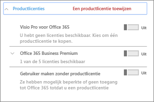 Productlicentiesectie met alleen Office 365 Business Premium