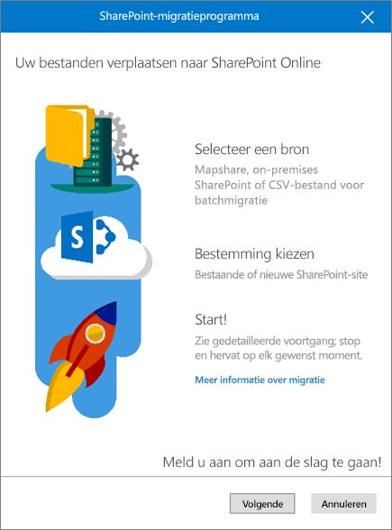 SharePoint-migratieprogramma