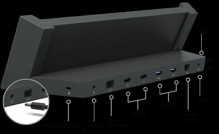 Een afbeelding met daarop de poorten op het dockingstation voor Surface Pro 3
