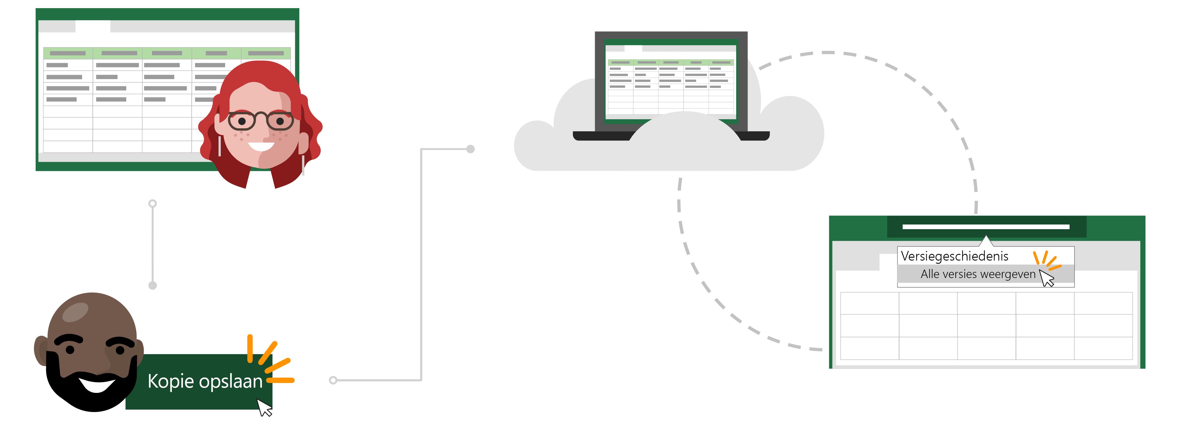 Een bestaand bestand in de cloud gebruiken als een sjabloon voor een nieuw bestand met een kopie opslaan.