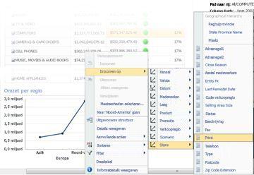 Menu Meer details voor in een PerformancePoint-lijndiagram