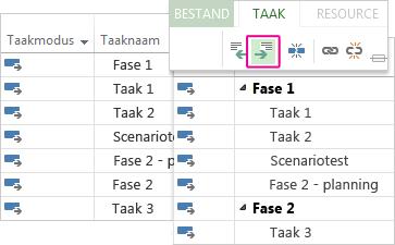 Een takenlijst met overzichtstaken en subtaken in het Gantt-diagram