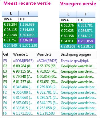 Vergelijkingsresultaten van twee versies van een werkmap