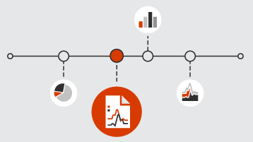 Een tijdlijn met symbolen voor grafieken en rapporten