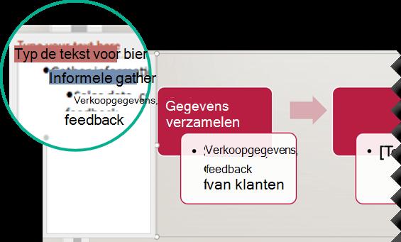 Voer de tekst voor de afbeelding in door in de teksteditor links van de afbeelding te typen.