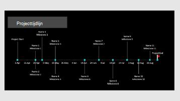 Een projectsjabloon van de tijdlijn