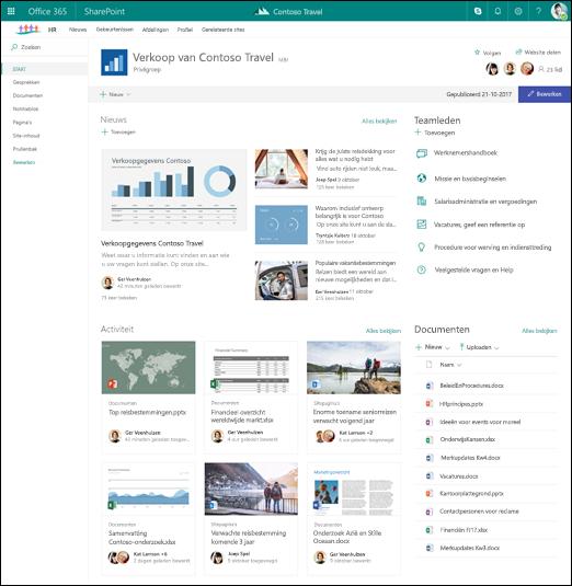 SharePoint-site die is gekoppeld aan een hubsite weergeven