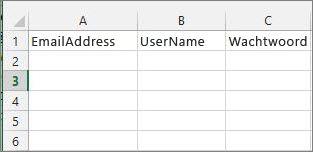Celkoppen in het Excel-migratiebestand.