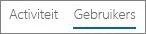 Schermopname van de weergave Gebruikers in het Yammer-activiteitenoverzicht van Office 365