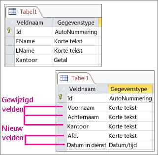 Oorspronkelijke en gewijzigde tabel