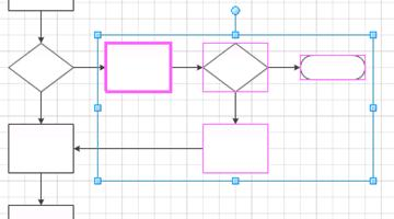De shapes in een subproces selecteren
