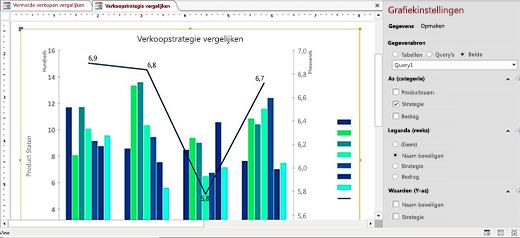 Nieuwe grafieken om gegevens te visualiseren