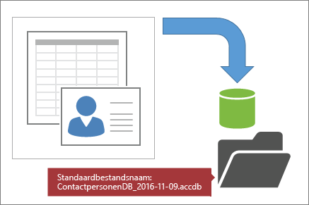 Back-up van een Access-database maken