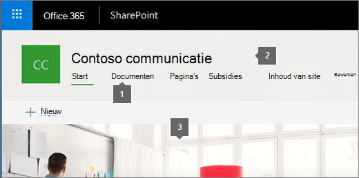 Startpagina van de communicatie-site