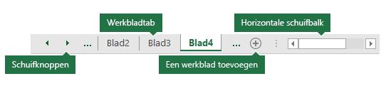 Excel-bladtabs zoals weergegeven onder in het Excel-deelvenster