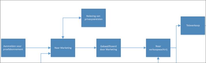 Visio-voorbeelddiagram