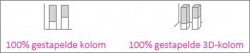 100% gestapelde kolom- en 100% gestapelde 3D-kolomdiagrammen