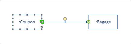 Berichten-shape met uiteinde groen gemarkeerd en verbonden met een andere levenslijn-shape