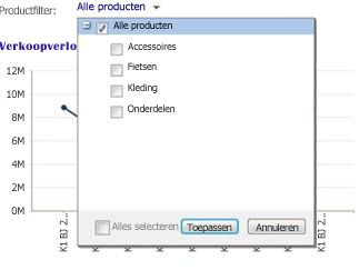 Webonderdeelfilter waarin alle producten zijn geselecteerd