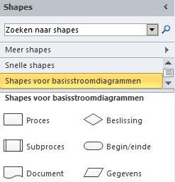 Stencil Shapes voor basisstroomdiagrammen