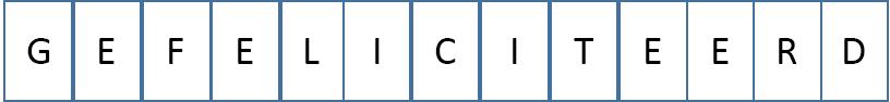 Voor deze banner staat er één letter op elke afzonderlijke pagina.