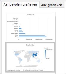 Diagram met aanbevolen waarden voor het kaartgrafiek in Excel