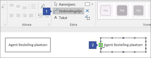 1 wijst naar verbindingslijn, 2 wijst naar cursor boven groen gemarkeerd verbindingspunt op levenslijn-shape