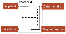 De Preview-afbeelding ziet u welke items worden weergegeven op de afgedrukte notities pagina's.